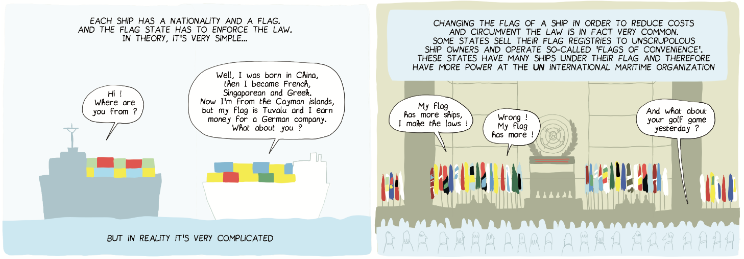 Flags of convenience - NGO Shipbreaking Platform